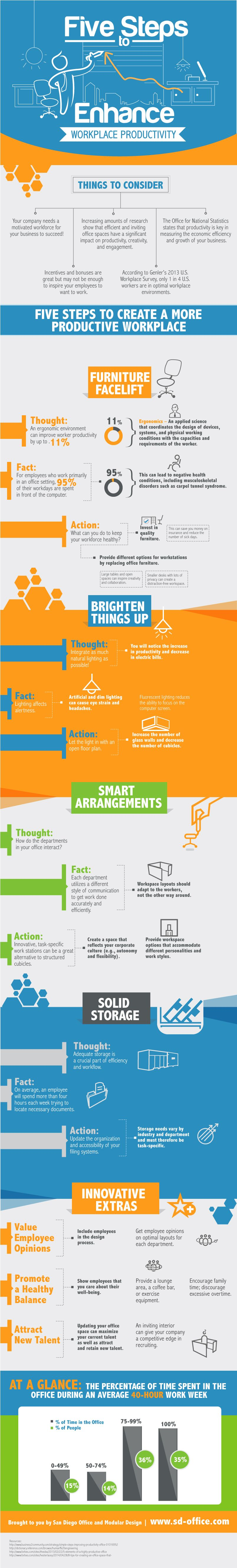 Enhance Workplace Productivity Infographic Sd Office